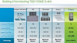 cisco_nexus_7000_comparison