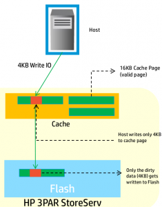 Adaptive Write Caching