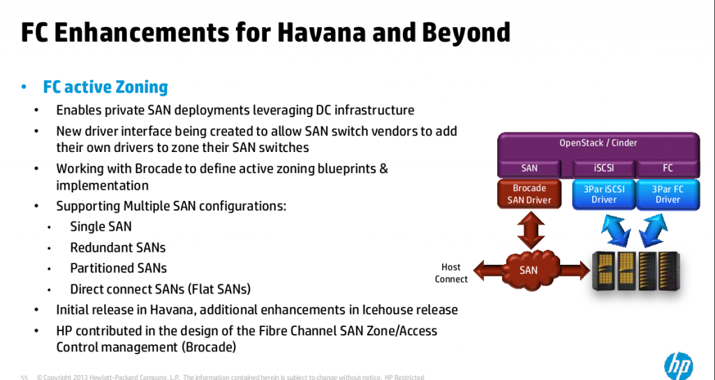 Fibre Channel enhancements for Openstack Havana and beyond