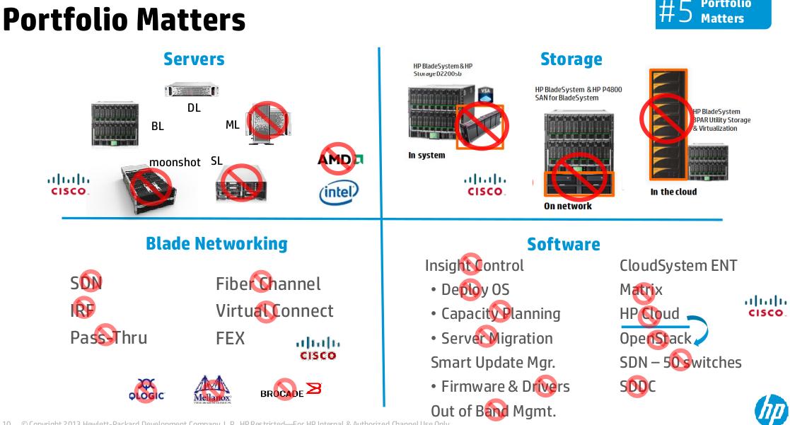 BladeSystem vs UCS: Portfolio matters
