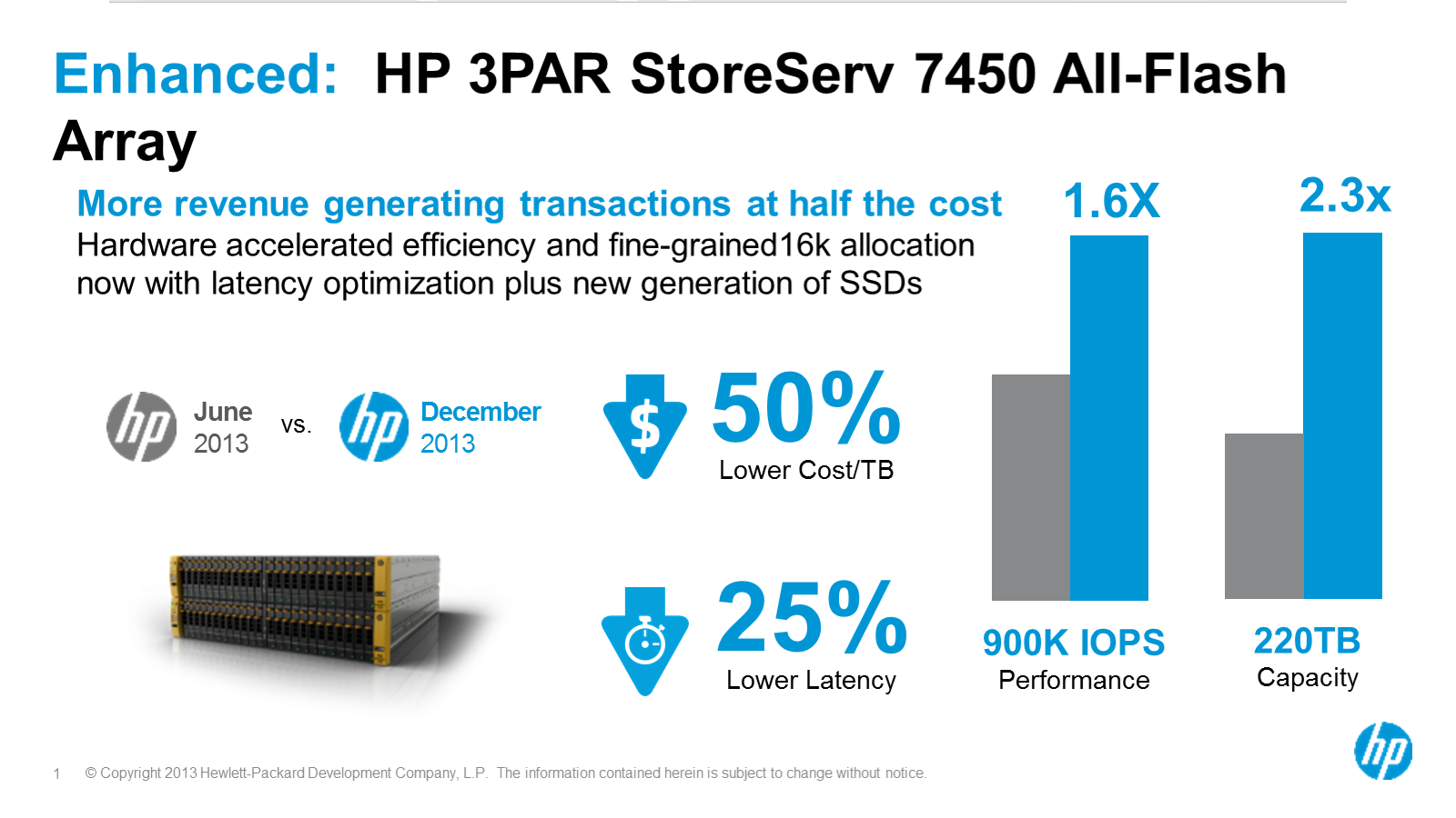 3PAR's Performance and cost improvements for SSDs Dec 2013