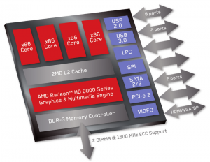 AMD X2150 APU: The brains of the HP Moonshot VDI experience