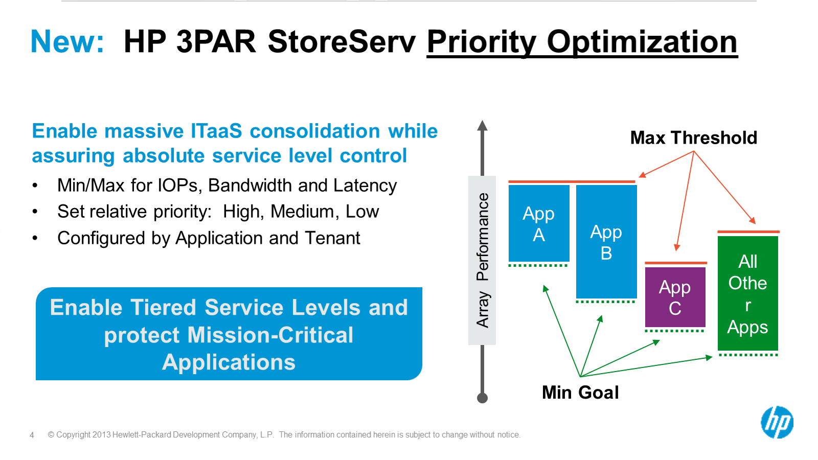3PAR Priority Optimization: true array based QoS